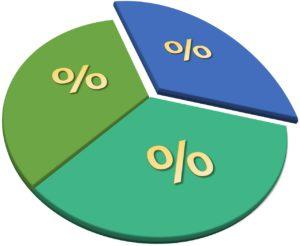 Conoscere la tassazione riguardante la cessione del preliminare è fondamentale per gli investitori immobiliari